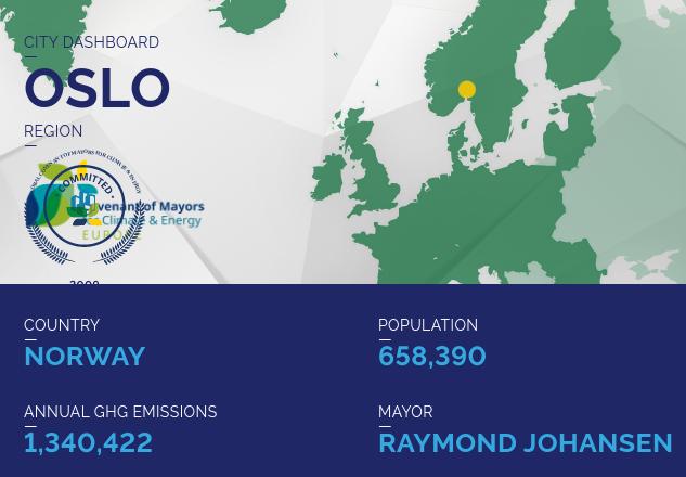 Keiser Raymond - vår globale borgermester
